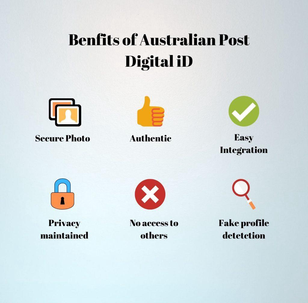 Benefits of Australia Post Digital iD