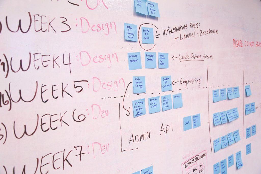 custom software plan